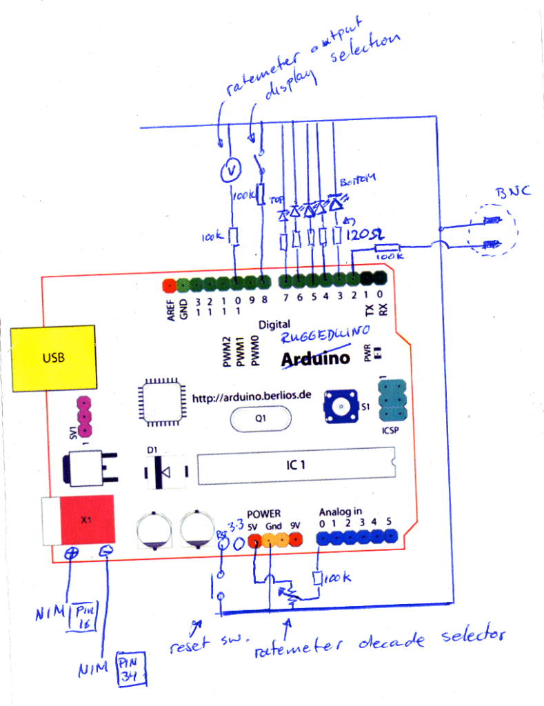 Hand-drawn connection schematic for fitting the Ruggeduino/Arduino into a NIM module