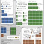 Radiation Dose Chart by XKCD (public domain). From: http://xkcd.com/radiation/