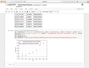 An iPython notebook running Python 3