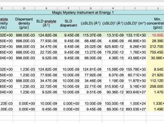 Detection Limit estimation worksheet.