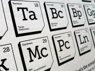 """Periodic Table of Me Poster"" by Rob Gough is licensed under CC BY-ND 4.0"