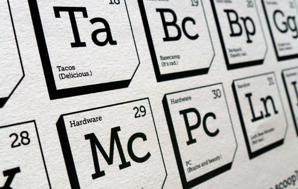 """""""Periodic Table of Me Poster"""" by Rob Gough is licensed under CC BY-ND 4.0"""